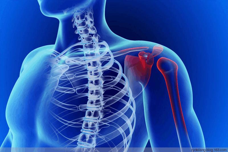 Болката в ревматологията